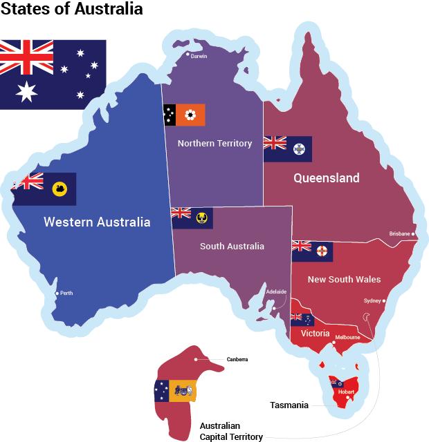 Иммиграция в Австралию 2017