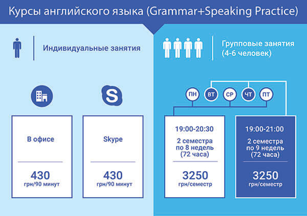 new-general-inglish-intensive-course