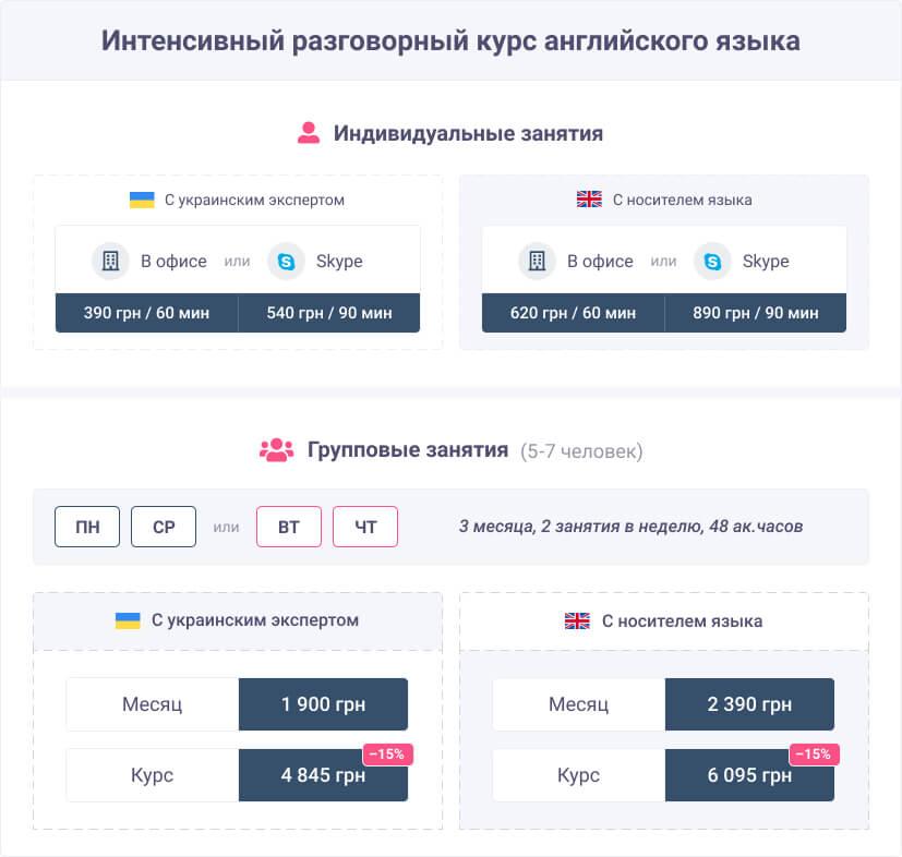 Курсы английского языка в Киеве — стоимость